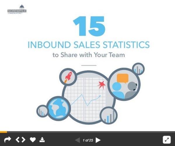15 Inbound Sales Statistics